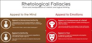 fallacychart